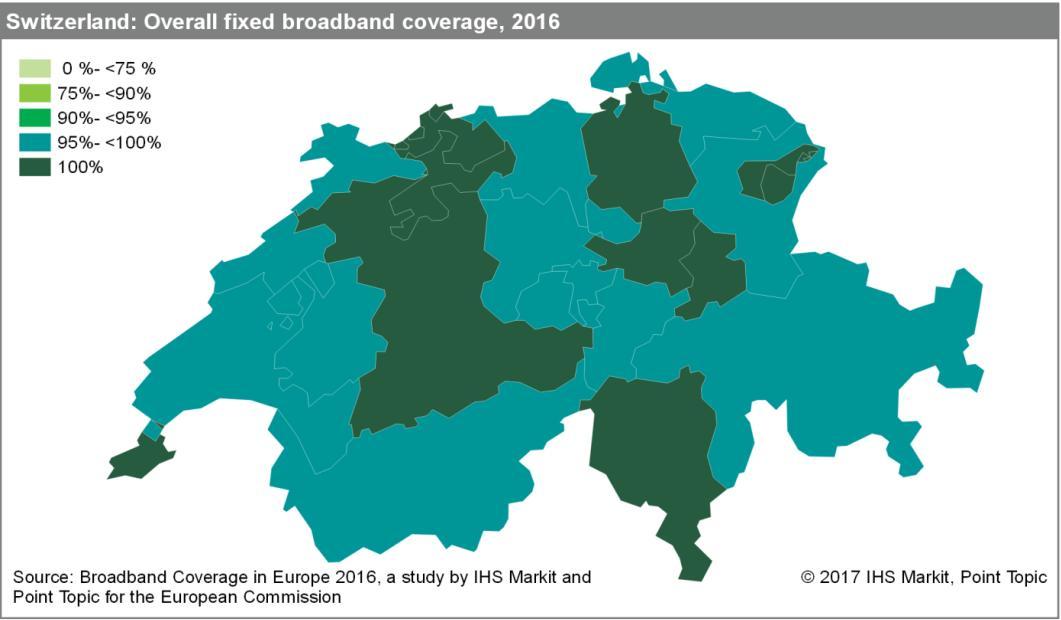 Schweiz Bei Highspeed Internet Abdeckung In Lndlichen Gebieten Ganz Vorne