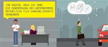 Nur-wenige-k-mmern-sich-um-Sicherheitsvorgaben-am-Arbeitsplatz-