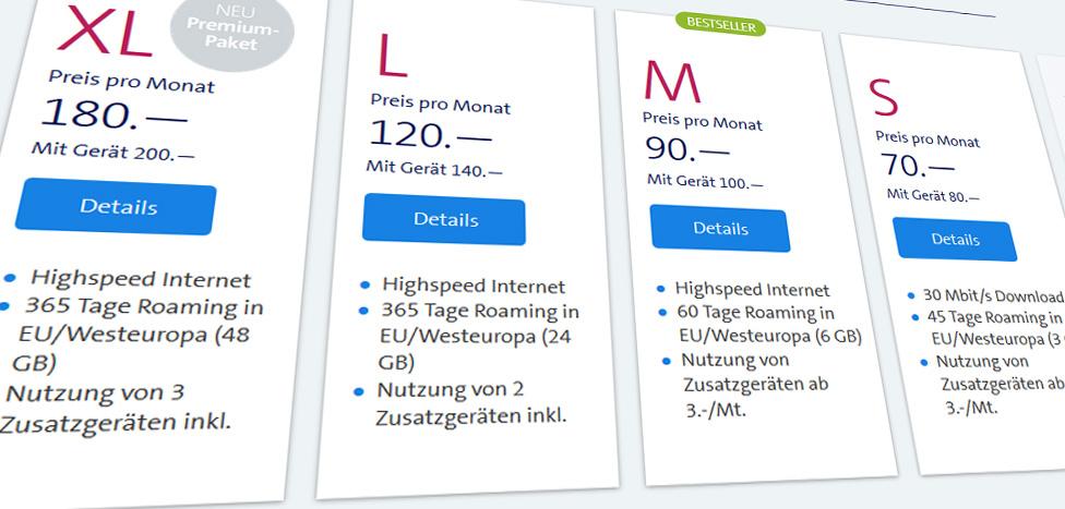 Npr Marktplatz online dating