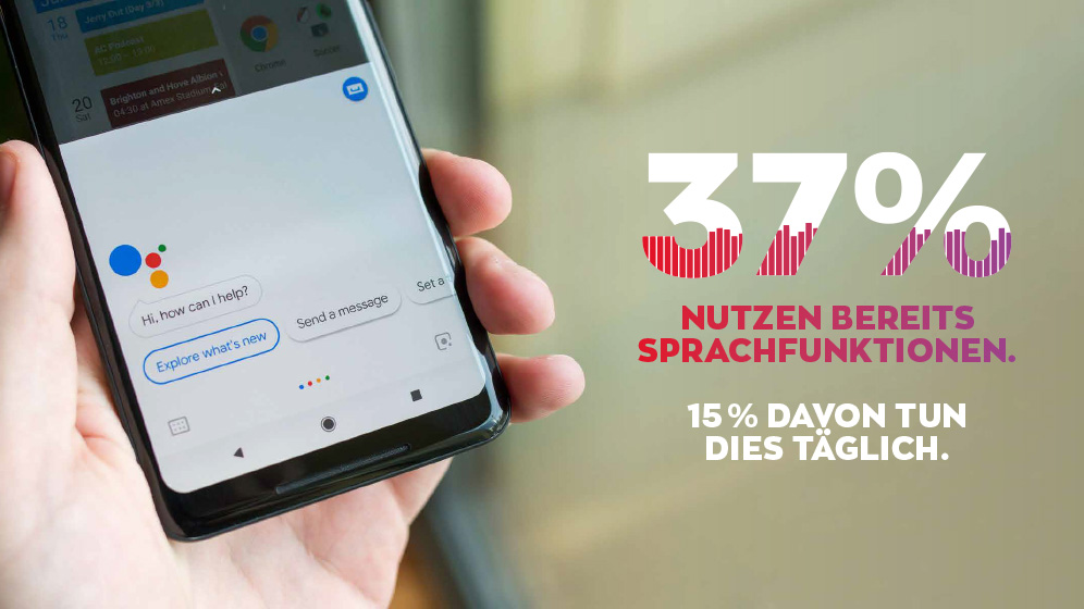 Studie: Erstmalige Analyse von Voice User Interfaces in der Schweiz